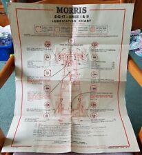 Morris Eight - Series I & II Lubrication Chart