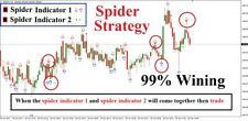 r196 SPIDER STRATEGY BINARY OPTIONS mt4 Windows indicator