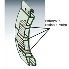 TAPPARELLA TAPPARELLE AVVOLGIBILE PVC + rinforzo vetro (detrazione 50%)