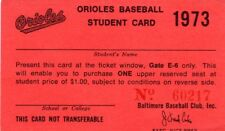 1973 Brooks Robinson 2 HR Ticket Pass Opening Day Dave McNally Win V Brewrs