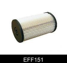 COMLINE eff151 #yeti Filtro carburante adatta SKODA YETI 2009-2016 2.0 TDI 4x4 Diesel COM