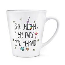 39% Unicorn 34% Fairy 27% Mermaid 12oz Latte Mug Cup