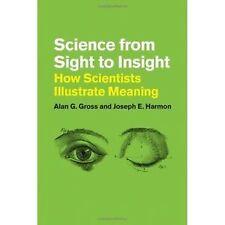 Paperback Mathematics and Science Books