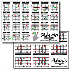 ADAGIO Compact Colourful 2-Side Chord & Scale Chart For Guitars Gloss Laminate