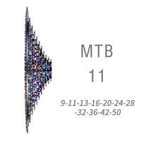 HInterradnabe  SUNringle Answer Atac SD X12 142mm                      #20888