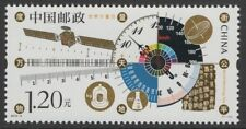 China 2015-9 FDC World Metrology Day Stamp 世界計量日 MNH