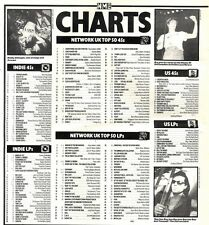 5/10/91 Pgn64 NME CHARTS : BRYAN ADAMS WAS NO.1