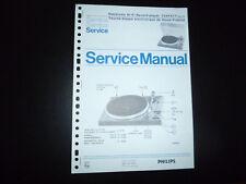 Original Service Manual  Philips 22AF677