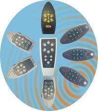 Motor Mover Remote Control Handset Truma M2 S SE SER TE TER Trumove Go2 CM