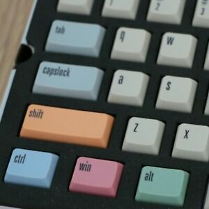 Muted Colorway Mechanical Keyboard PBT Meter Color XDSA Ball Cap 158 Five-sided