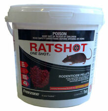 Rodenticides & Baits