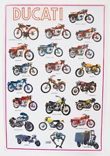 DUCATI Poster Classic Motorcycle Model Printed Wallpaper Picture Collectible Art