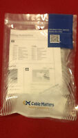 New Sealed Cable Matters 10 Pack Cat6 Rj 45 Keystone Jack In White