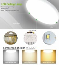 GreenClick Dimmable 15W 6000K 12.05 inch LED Ceiling Lights 1200lm Ceiling Light