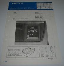 Einbauanleitung Volvo Zeituhr / Clock / Klok / Klocka / Minuterie Oktober 1987!