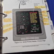 Canadair Regional Jet CL-65  Flight Crew Operating Manual