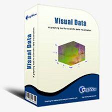 Graphnow scientific data visualization,3D surface,contour plot,4d vector scatter