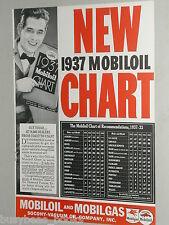 1937 MOBIL OIL advertisement, Mobiloil, 1933-37 automobile oil chart