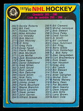 1979 80 OPC O PEE CHEE #346 MARKED CHECKLIST 265-396 HOCKEY