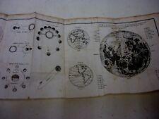 L'ASTRONOMIE ET LA MÉTÉOROLOGIE RÉCRÉATIVES - HÉMANN - 1835