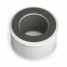 hOmeLabs Hepa Filter - Fits Hme020020N 3-in-1 Compact Ionic Hepa Air Purifier
