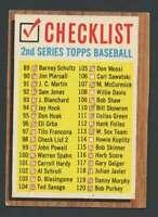 1962 Topps #98 Checklist 89-176 VG/VGEX 20821
