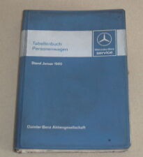 Tabellenbuch Mercedes Benz PKW Typ W 123 116 S-Klasse R C 107 SL SLC, 01/1980