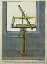 1786 Astronomy Passage en Perspective - Diderot - Quarto hand colored engraving
