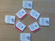 US Cellular Micro Sim cards