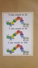 I can count in 2s, 5s, 10s - Times Tables, KS1, Yr 1 Numeracy Teaching Resource