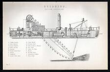 DREDGERS 1883 Derrick Crane - Engine - Bucket Ladder  Hoist VICTORIAN LITHOGRAPH