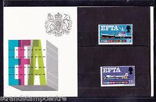 1967 confezione di presentazione dell'EFTA