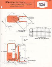 VINTAGE AD SHEET #3071 - 1960s YALE FORKLIFT MODEL K68-030