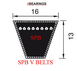 SPB SECTION V BELT SIZES SPB1250 - SPB4100 V BELT 16MM X 13MM