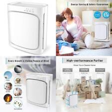 Purificador de aire: potente, eliminador de alérgenos de olores, silencioso
