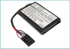 Premium Battery for 3WARE 190-3010-01, BBU-MODULE-03, BBU-95, 9650SE, 9500 NEW