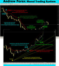 Forex Indicator Forex Trading System Best mt4 Trend Strategy Andrews -Forex