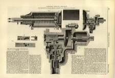 1888 Westinghouse Airbrake Company Goods Train Brake