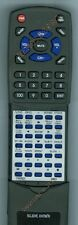 Replacement Remote for SANSUI SLEDVD198B, 076R0RG021, SLEDVD198A