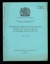 Carter; Thermodynamic Charts for the Decomposition Products. 1960 Fair