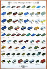 "VW Aircooled Volkswagen Spotter's Guide POSTER 23""x34"" GERMAN CARS VEHICLE 39 Mo"