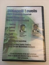 DiNapoli Levels Trading Course Dvd