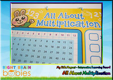 Kids Magnet All About Multiplication - Educational Learning Magnetic Board