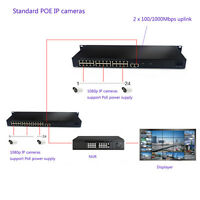 24 Ports PoE Switch for CCTV Network POE IP Cameras NVR wireless AP High Quality