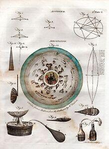 1797 Aufdruck ~ Aerostation Blick Von Ballon Über Wolken Etc 18thC Britannica