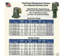 Graymills Replacement Coolant Immersion Pump 1/4 HP