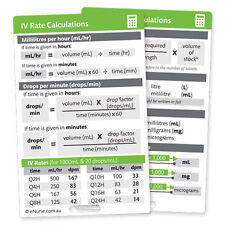 eNurse - Dosage & Calculations Card | Double Sided | Reference Card | Nurse