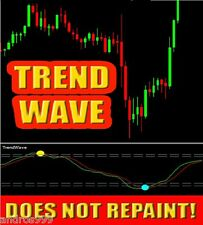 "LEADING REVERSAL INDICATOR ""TREND WAVE"" FOREX MT4 TRADING SYSTEM"