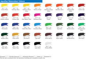 DALER ROWNEY AQAUFINE WATER COLOUR PAINT 8ML MANY COLOURS  BUY 2 GET 1 FREE