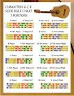 CUBAN TRES SLIDE RULE CHART - 5 POSITIONS - GCE - FINGERING
